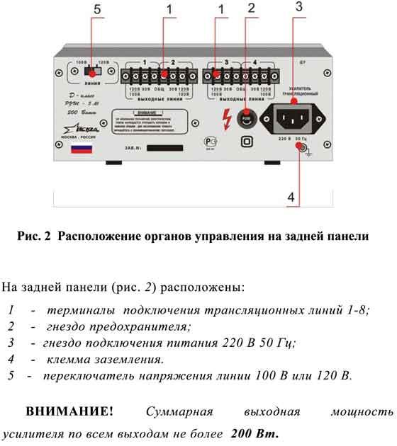 Микшер-усилителmи РУШ 5 М в новом конструктиве