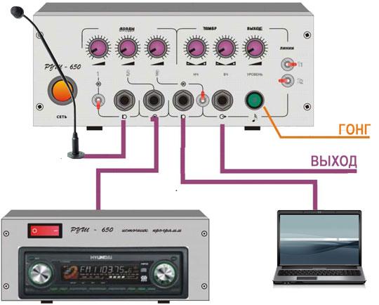 Схема подключения источников сигналов